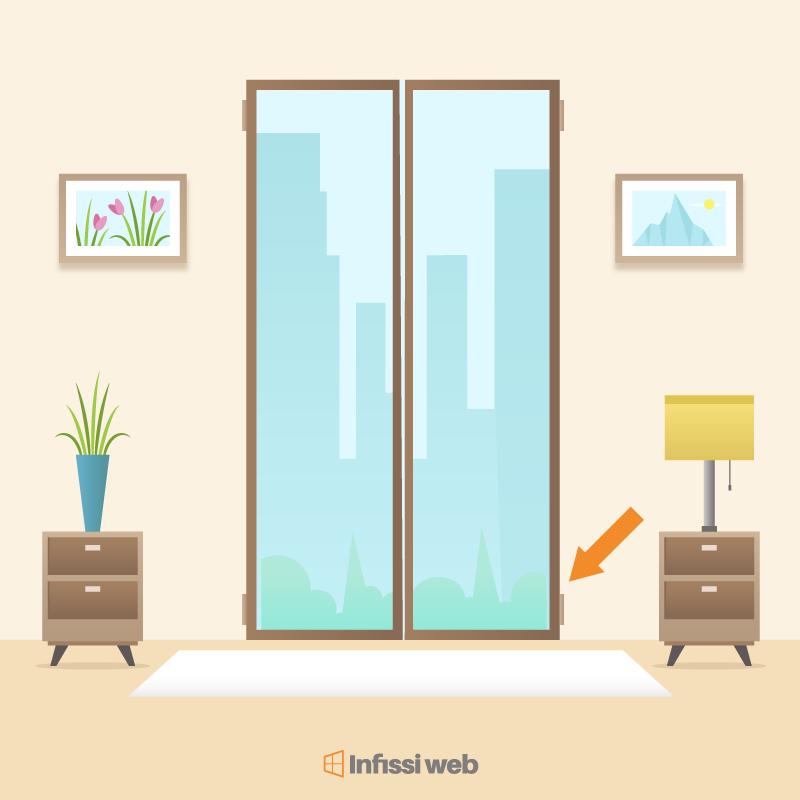 regolare cerniere finestre